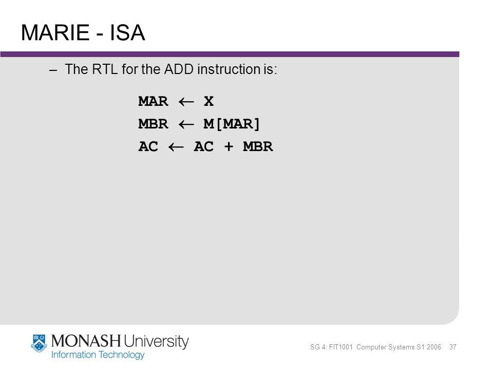 MARIE - ISA MAR  X MBR  M[MAR] AC  AC + MBR